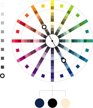 ネイビーの3色コーディネート pccsカラーダイヤル